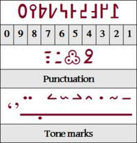 NKO chart 3