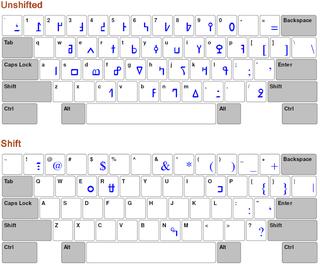Nko layout